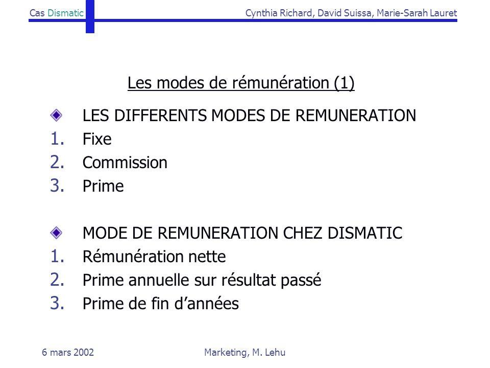 Cas DismaticCynthia Richard, David Suissa, Marie-Sarah Lauret 6 mars 2002Marketing, M. Lehu Les modes de rémunération (1) LES DIFFERENTS MODES DE REMU