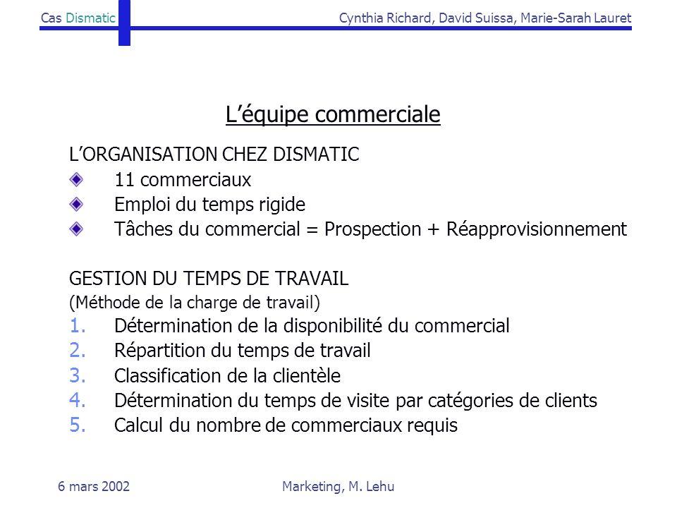 Cas DismaticCynthia Richard, David Suissa, Marie-Sarah Lauret 6 mars 2002Marketing, M. Lehu Léquipe commerciale LORGANISATION CHEZ DISMATIC 11 commerc
