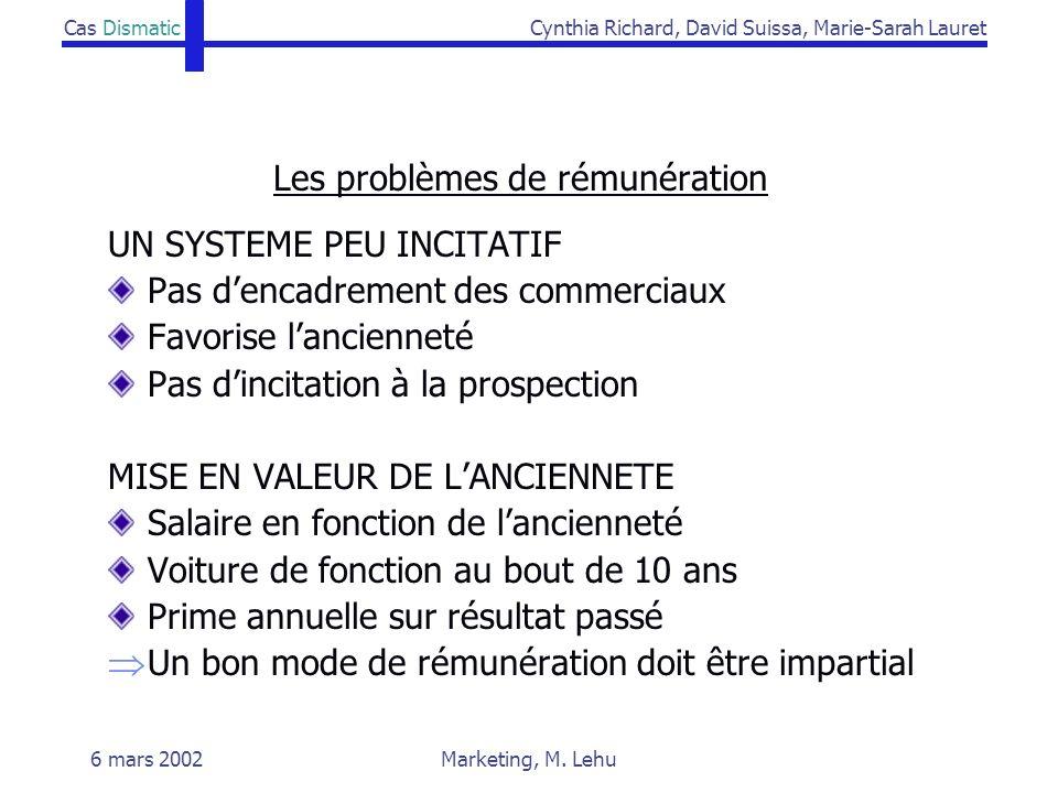 Cas DismaticCynthia Richard, David Suissa, Marie-Sarah Lauret 6 mars 2002Marketing, M. Lehu Les problèmes de rémunération UN SYSTEME PEU INCITATIF Pas