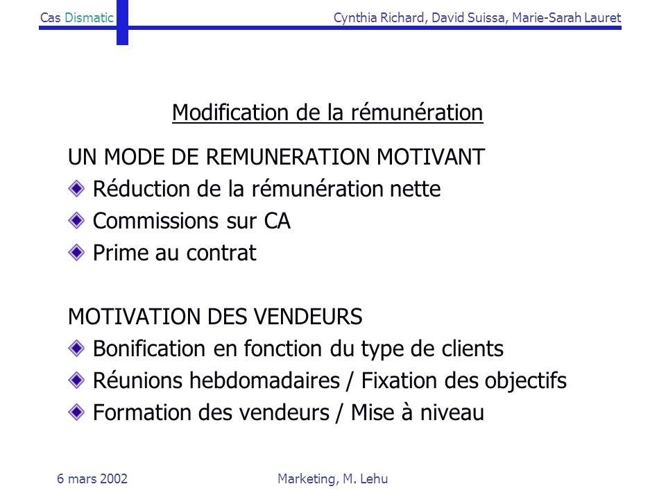 Cas DismaticCynthia Richard, David Suissa, Marie-Sarah Lauret 6 mars 2002Marketing, M. Lehu Modification de la rémunération UN MODE DE REMUNERATION MO
