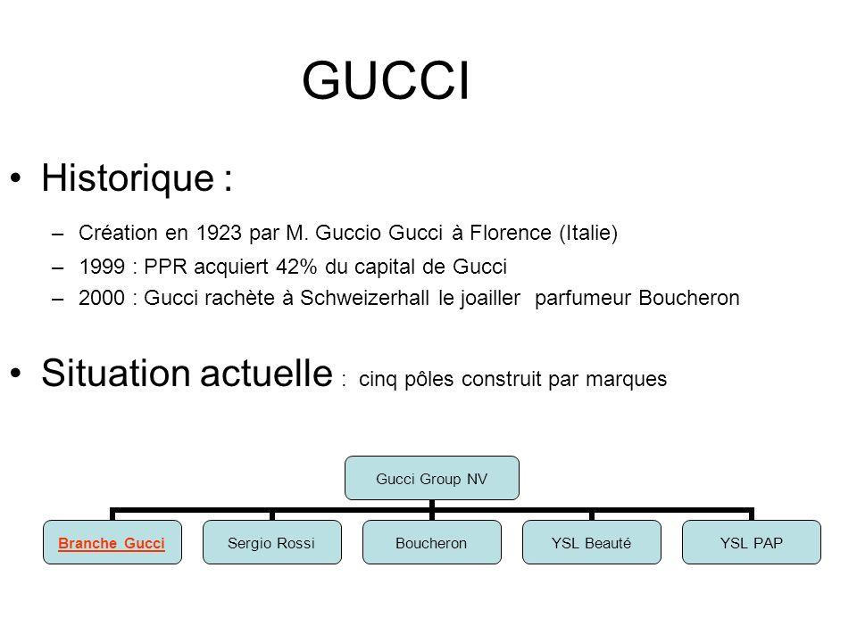 GUCCI Historique : –Création en 1923 par M. Guccio Gucci à Florence (Italie) –1999 : PPR acquiert 42% du capital de Gucci –2000 : Gucci rachète à Schw