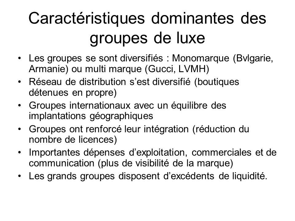 Caractéristiques dominantes des groupes de luxe Les groupes se sont diversifiés : Monomarque (Bvlgarie, Armanie) ou multi marque (Gucci, LVMH) Réseau