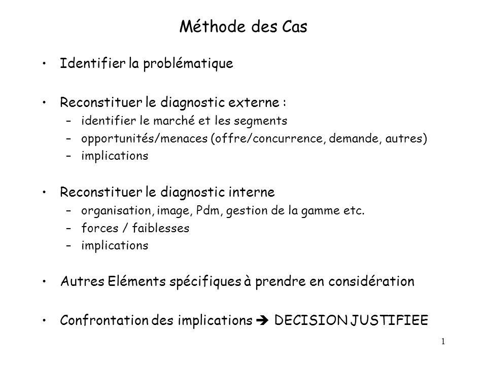 1 Méthode des Cas Identifier la problématique Reconstituer le diagnostic externe : –identifier le marché et les segments –opportunités/menaces (offre/