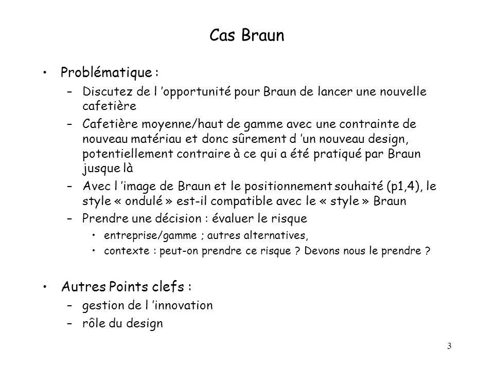 3 Cas Braun Problématique : –Discutez de l opportunité pour Braun de lancer une nouvelle cafetière –Cafetière moyenne/haut de gamme avec une contraint
