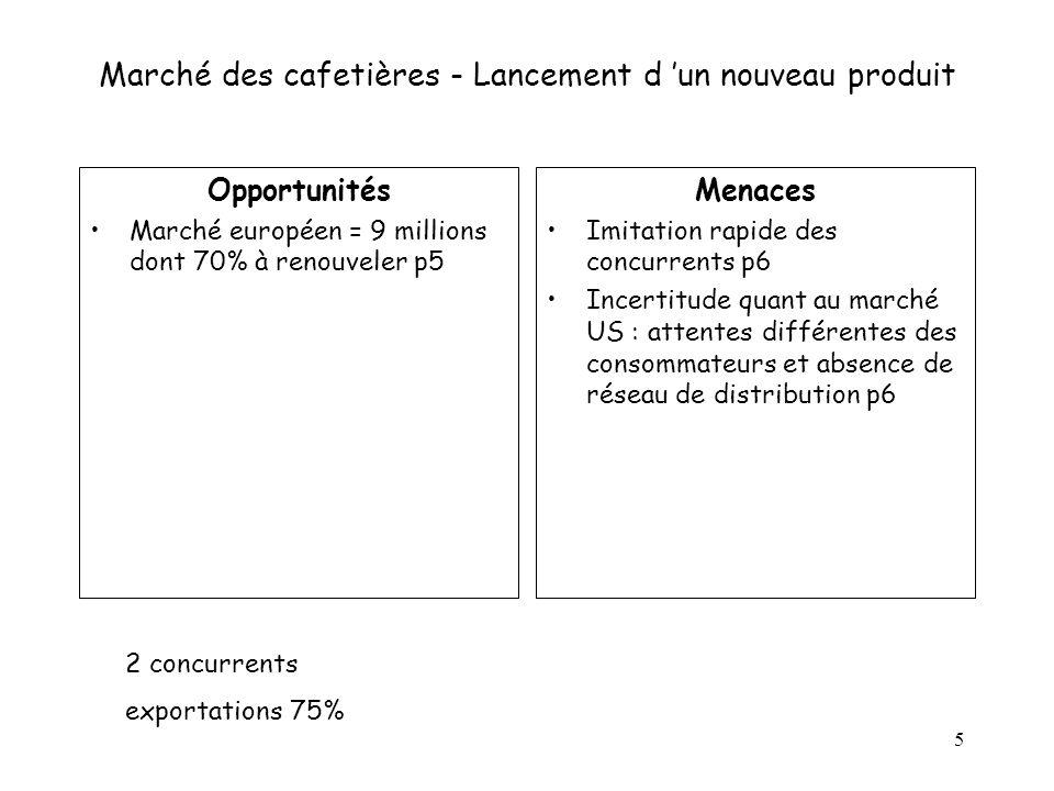 5 Marché des cafetières - Lancement d un nouveau produit Opportunités Marché européen = 9 millions dont 70% à renouveler p5 Menaces Imitation rapide d