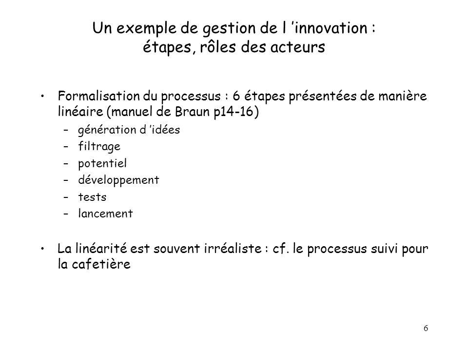 6 Un exemple de gestion de l innovation : étapes, rôles des acteurs Formalisation du processus : 6 étapes présentées de manière linéaire (manuel de Br