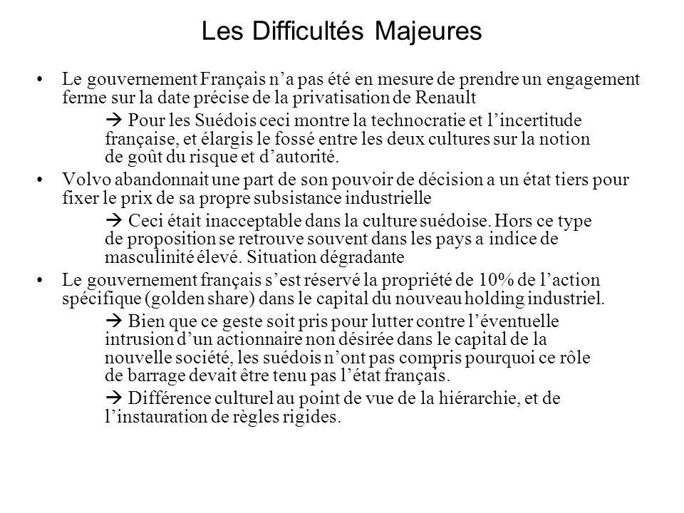 Les Difficultés Majeures Le gouvernement Français na pas été en mesure de prendre un engagement ferme sur la date précise de la privatisation de Renau