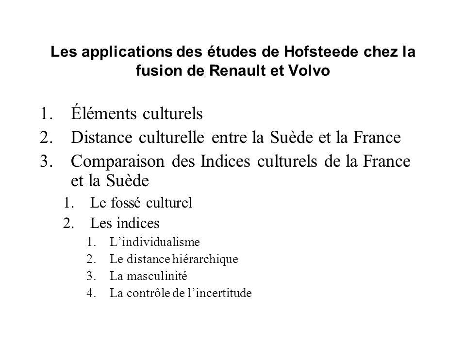 Les applications des études de Hofsteede chez la fusion de Renault et Volvo 1.Éléments culturels 2.Distance culturelle entre la Suède et la France 3.C