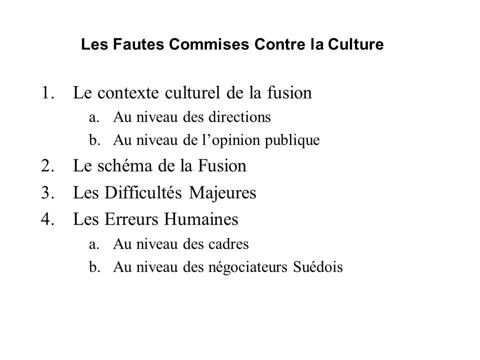 Les Fautes Commises Contre la Culture 1.Le contexte culturel de la fusion a.Au niveau des directions b.Au niveau de lopinion publique 2.Le schéma de l