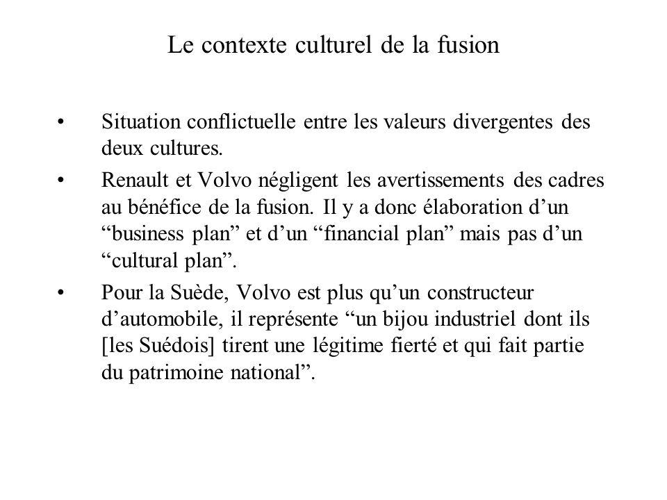 Le contexte culturel de la fusion Situation conflictuelle entre les valeurs divergentes des deux cultures. Renault et Volvo négligent les avertissemen