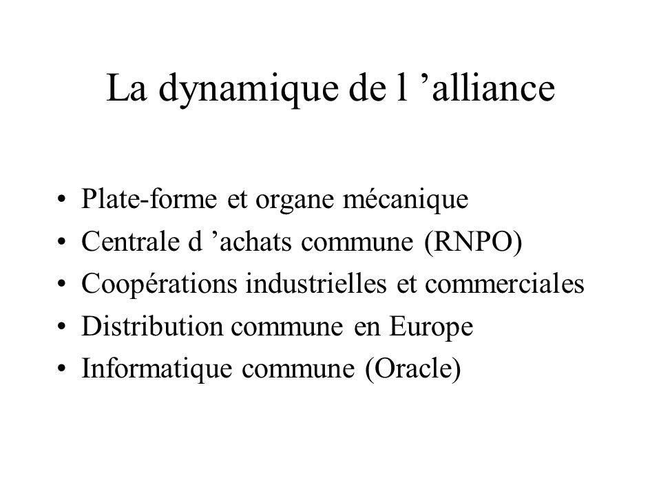 Les objectifs de l alliance ( projet du 30 octobre 2001) Renforcer l intérêt mutuel des deux partenaires Renforcer le management stratégique du groupe binational Renault-Nissan avec la création de Renault-Nissan BV Préserver l identité et l autonomie des deux groupes qui restent en charge de leur propre activité opérationnelle