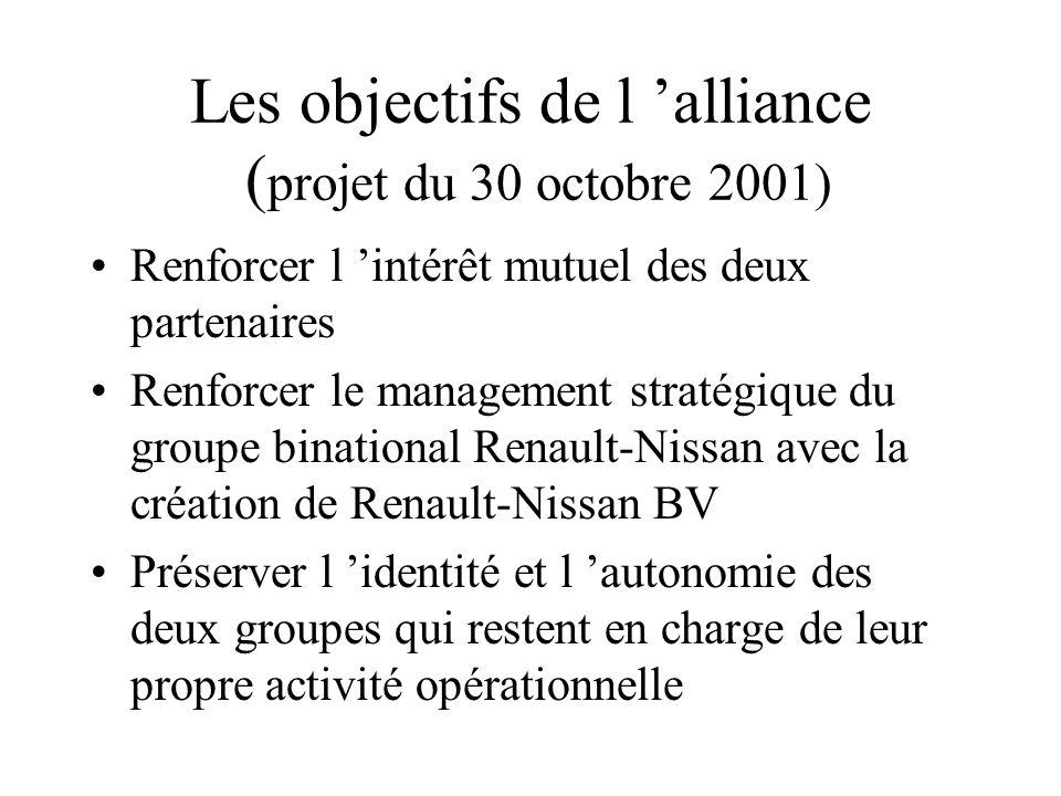 Les objectifs de l alliance ( projet du 30 octobre 2001) Renforcer l intérêt mutuel des deux partenaires Renforcer le management stratégique du groupe