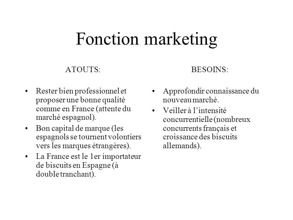 Fonction marketing ATOUTS: Rester bien professionnel et proposer une bonne qualité comme en France (attente du marché espagnol). Bon capital de marque