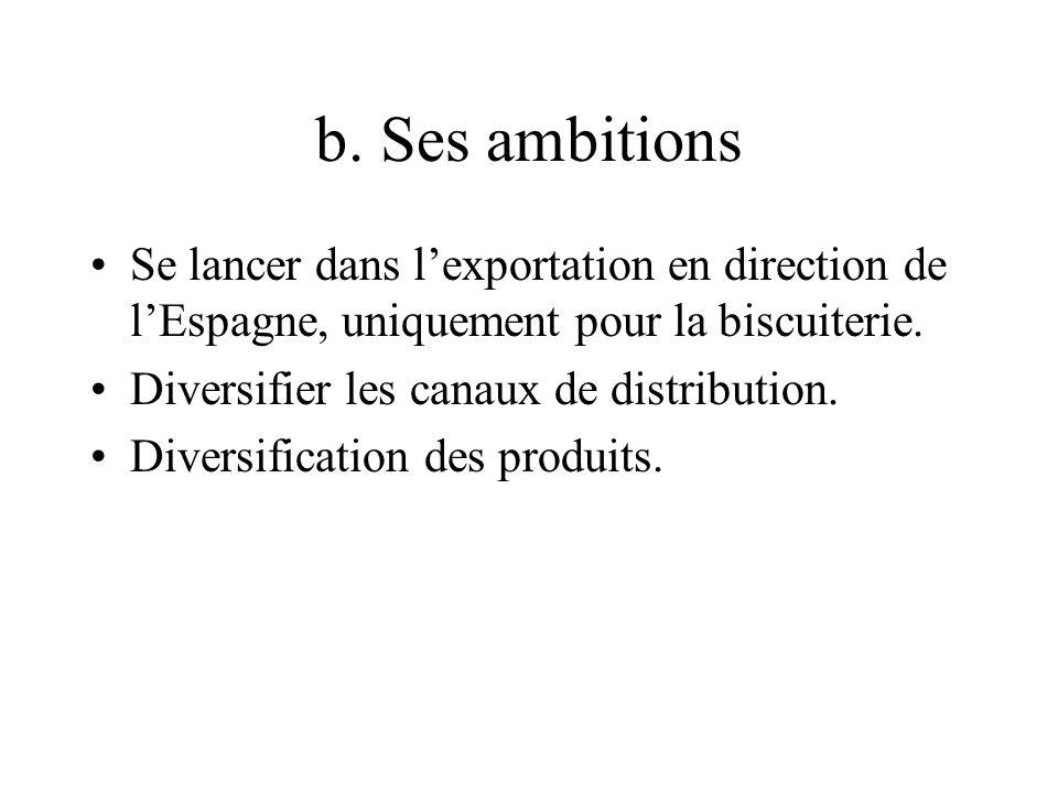 b. Ses ambitions Se lancer dans lexportation en direction de lEspagne, uniquement pour la biscuiterie. Diversifier les canaux de distribution. Diversi