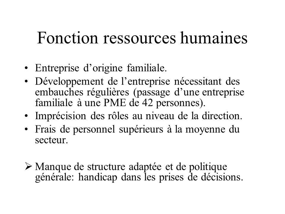 Fonction ressources humaines Entreprise dorigine familiale. Développement de lentreprise nécessitant des embauches régulières (passage dune entreprise