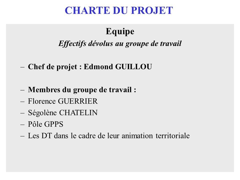 CHARTE DU PROJET Equipe Effectifs dévolus au groupe de travail –Chef de projet : Edmond GUILLOU –Membres du groupe de travail : –Florence GUERRIER –Sé