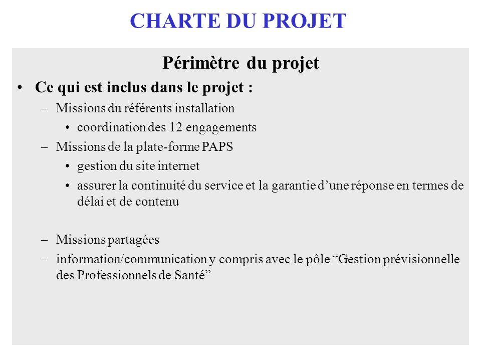 CHARTE DU PROJET Périmètre du projet Ce qui est inclus dans le projet : –Missions du référents installation coordination des 12 engagements –Missions