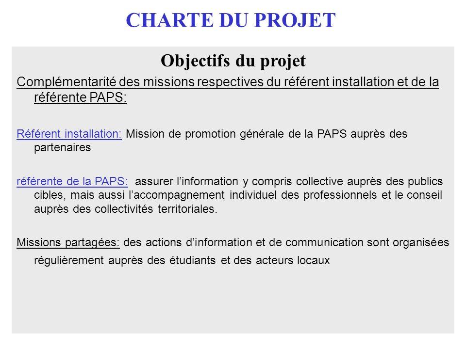 CHARTE DU PROJET Objectifs du projet Complémentarité des missions respectives du référent installation et de la référente PAPS: Référent installation: