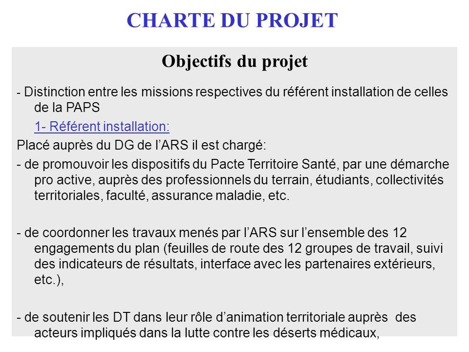 CHARTE DU PROJET Objectifs du projet - Distinction entre les missions respectives du référent installation de celles de la PAPS 1- Référent installati