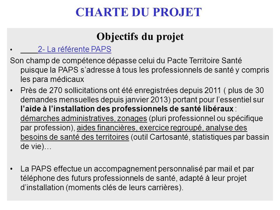 CHARTE DU PROJET Objectifs du projet 2- La référente PAPS Son champ de compétence dépasse celui du Pacte Territoire Santé puisque la PAPS sadresse à t