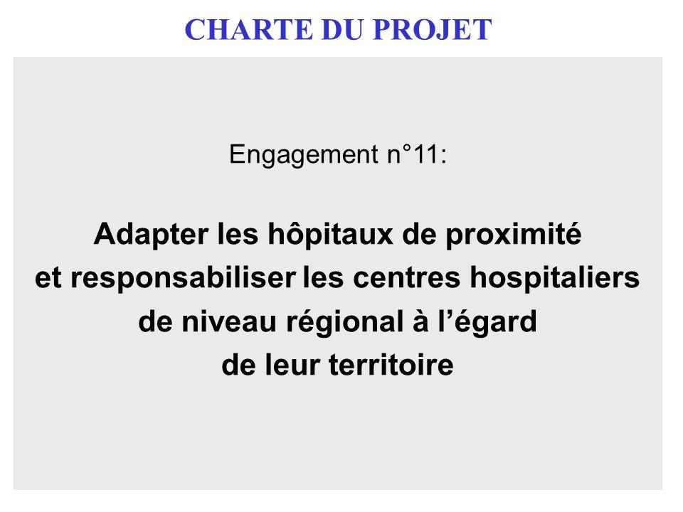 CHARTE DU PROJET Engagement n°11: Adapter les hôpitaux de proximité et responsabiliser les centres hospitaliers de niveau régional à légard de leur territoire
