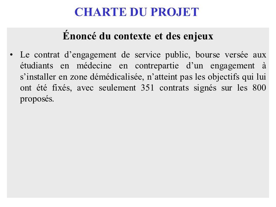 CHARTE DU PROJET Énoncé du contexte et des enjeux Le contrat dengagement de service public, bourse versée aux étudiants en médecine en contrepartie du