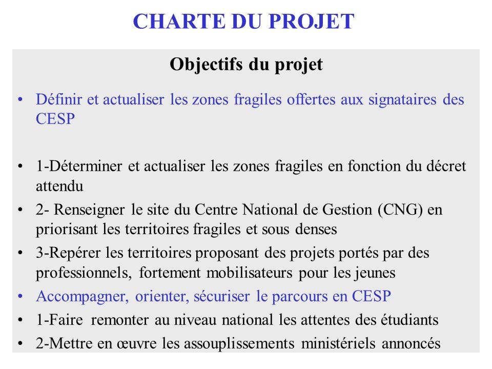CHARTE DU PROJET Objectifs du projet Définir et actualiser les zones fragiles offertes aux signataires des CESP 1-Déterminer et actualiser les zones f