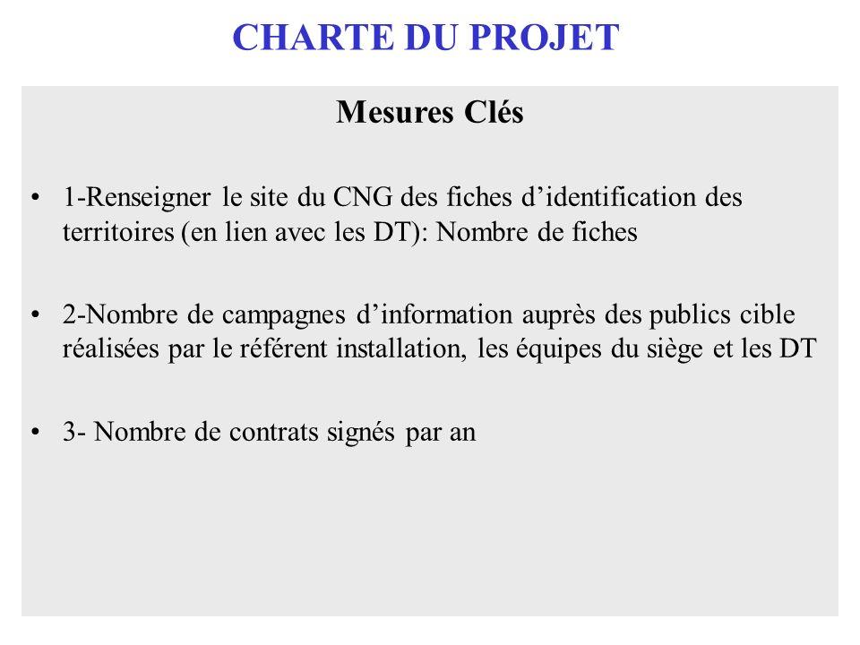 CHARTE DU PROJET Mesures Clés 1-Renseigner le site du CNG des fiches didentification des territoires (en lien avec les DT): Nombre de fiches 2-Nombre