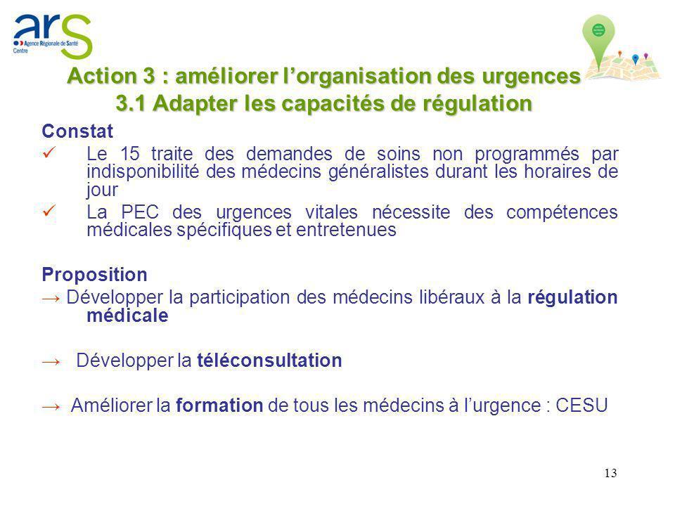 13 Action 3 : améliorer lorganisation des urgences 3.1 Adapter les capacités de régulation Constat Le 15 traite des demandes de soins non programmés p