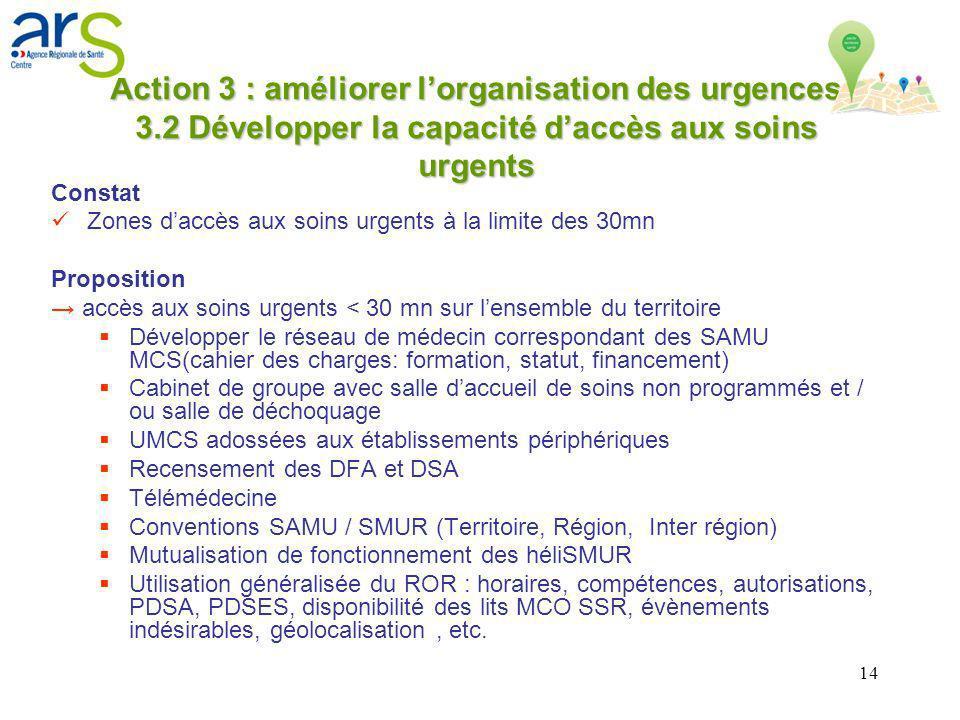 14 Constat Zones daccès aux soins urgents à la limite des 30mn Proposition accès aux soins urgents < 30 mn sur lensemble du territoire Développer le r