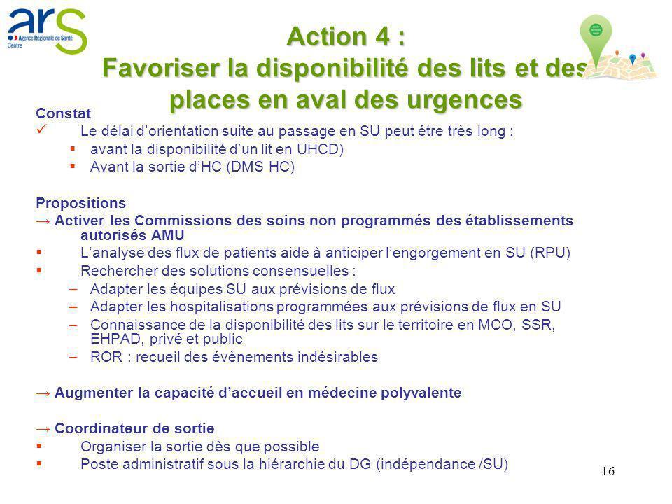 16 Action 4 : Favoriser la disponibilité des lits et des places en aval des urgences Constat Le délai dorientation suite au passage en SU peut être tr