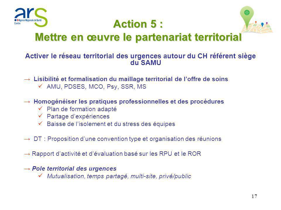 17 Action 5 : Mettre en œuvre le partenariat territorial Activer le réseau territorial des urgences autour du CH référent siège du SAMU Lisibilité et