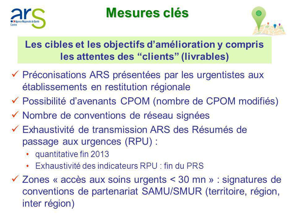 Mesures clés Préconisations ARS présentées par les urgentistes aux établissements en restitution régionale Possibilité davenants CPOM (nombre de CPOM