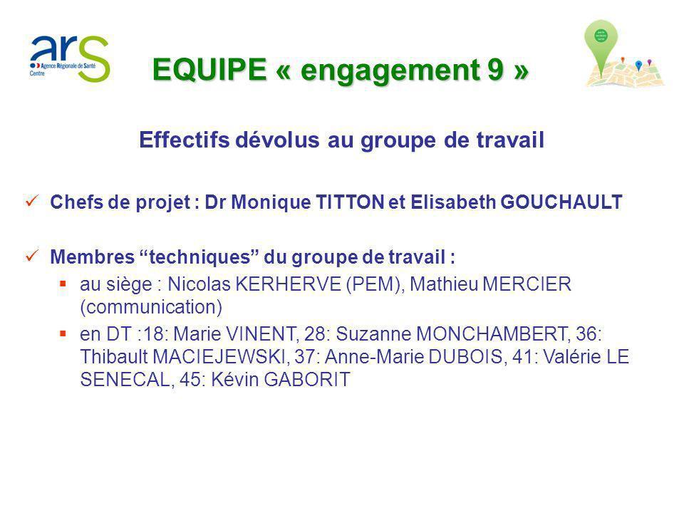 EQUIPE « engagement 9 » Effectifs dévolus au groupe de travail Chefs de projet : Dr Monique TITTON et Elisabeth GOUCHAULT Membres techniques du groupe