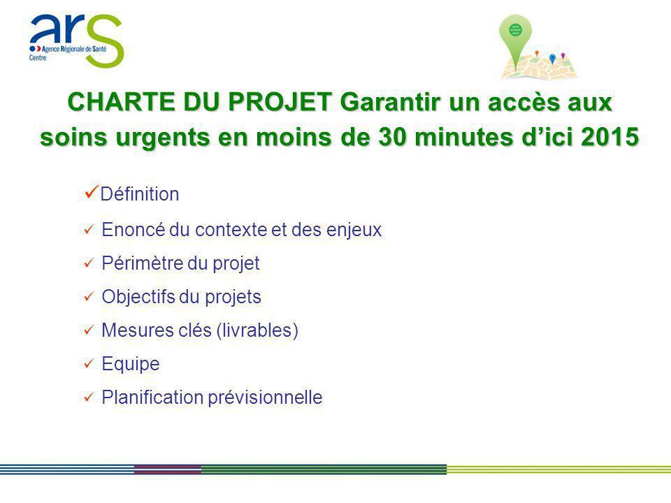 CHARTE DU PROJET Garantir un accès aux soins urgents en moins de 30 minutes dici 2015 Définition Enoncé du contexte et des enjeux Périmètre du projet