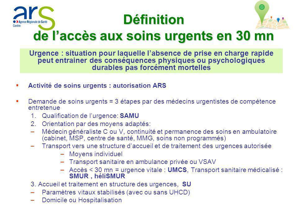 Définition de laccès aux soins urgents en 30 mn Activité de soins urgents : autorisation ARS Demande de soins urgents = 3 étapes par des médecins urge