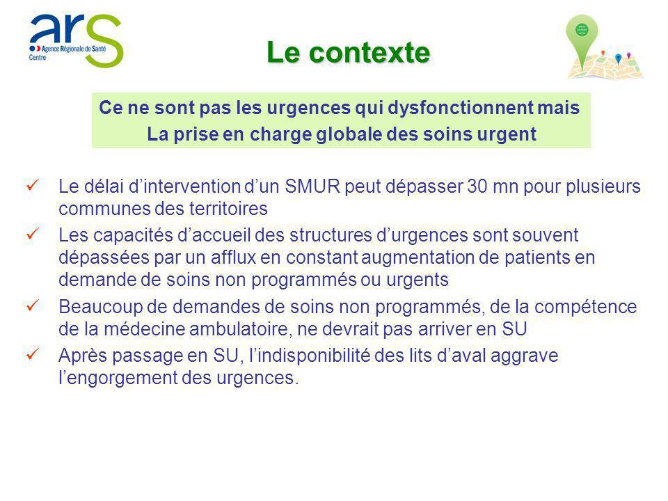 Le contexte Le délai dintervention dun SMUR peut dépasser 30 mn pour plusieurs communes des territoires Les capacités daccueil des structures durgence