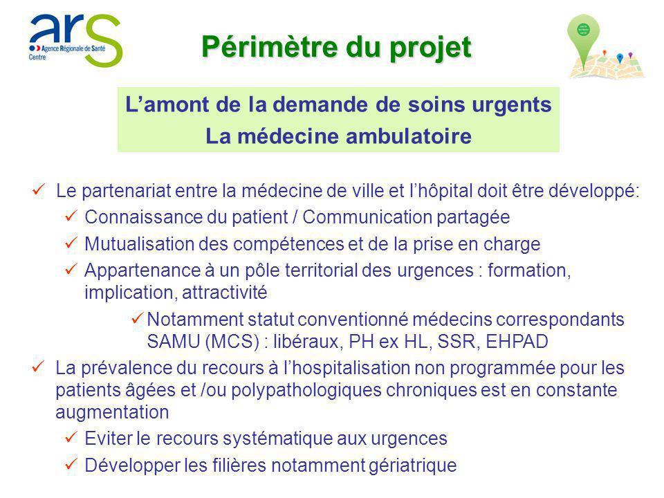 Périmètre du projet Le partenariat entre la médecine de ville et lhôpital doit être développé: Connaissance du patient / Communication partagée Mutual