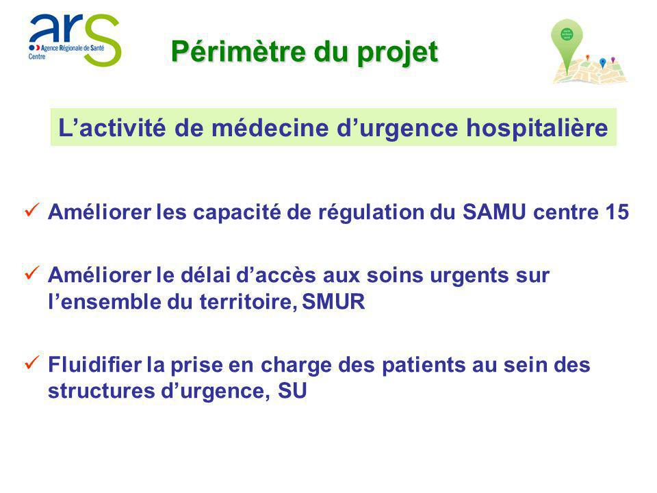 Périmètre du projet Améliorer les capacité de régulation du SAMU centre 15 Améliorer le délai daccès aux soins urgents sur lensemble du territoire, SM