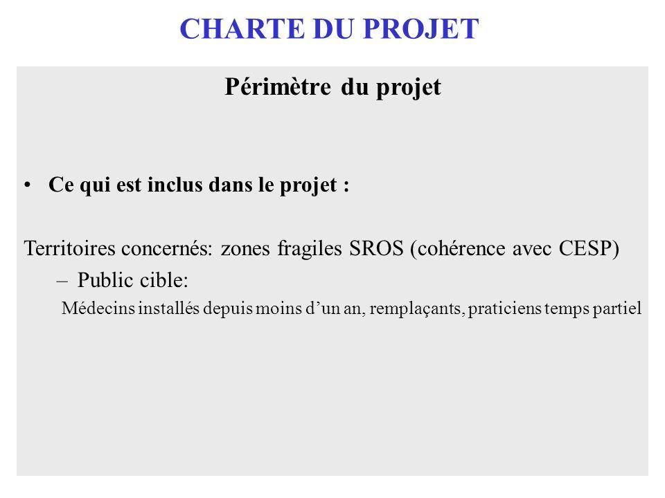 CHARTE DU PROJET Périmètre du projet Ce qui est inclus dans le projet : Territoires concernés: zones fragiles SROS (cohérence avec CESP) –Public cible