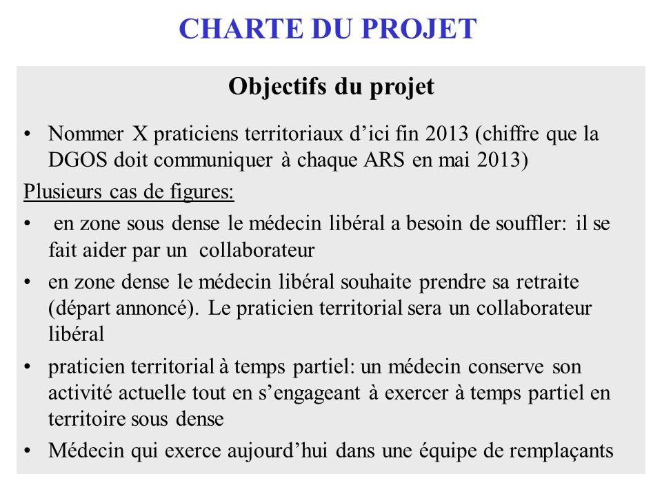 CHARTE DU PROJET Objectifs du projet Nommer X praticiens territoriaux dici fin 2013 (chiffre que la DGOS doit communiquer à chaque ARS en mai 2013) Pl