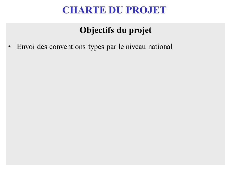 CHARTE DU PROJET Objectifs du projet Envoi des conventions types par le niveau national