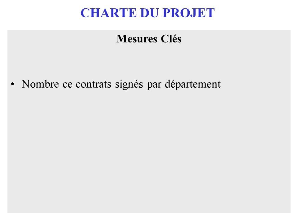 CHARTE DU PROJET Mesures Clés Nombre ce contrats signés par département