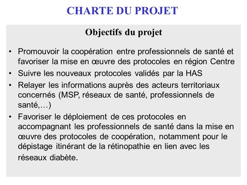 CHARTE DU PROJET Objectifs du projet Valoriser ce transfert de compétences lors dune rencontre avec les professionnels, ophtalmologistes, orthoptistes, MSP, réseaux de santé (retour dexpérimentations)