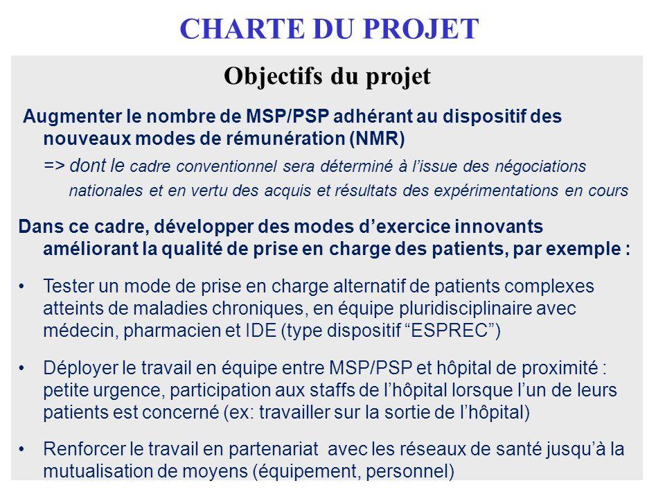 CHARTE DU PROJET Objectifs du projet Augmenter le nombre de MSP/PSP adhérant au dispositif des nouveaux modes de rémunération (NMR) => dont le cadre c