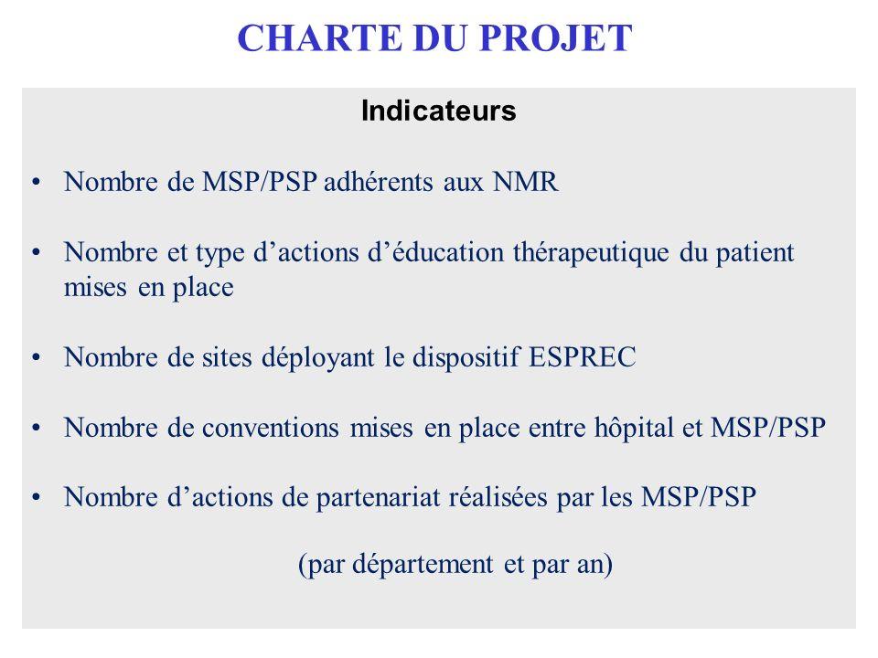 CHARTE DU PROJET Indicateurs Nombre de MSP/PSP adhérents aux NMR Nombre et type dactions déducation thérapeutique du patient mises en place Nombre de