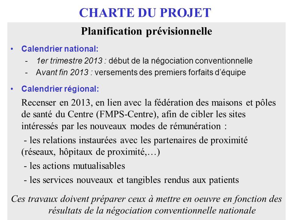 CHARTE DU PROJET Planification prévisionnelle Calendrier national: -1er trimestre 2013 : début de la négociation conventionnelle -Avant fin 2013 : ver