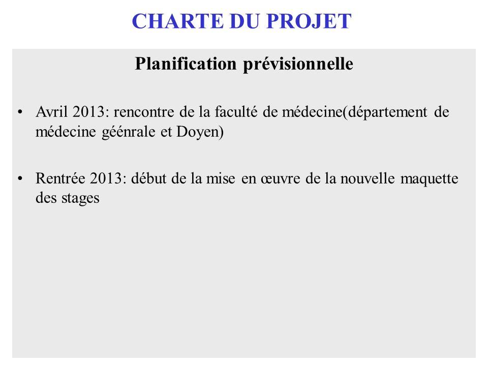 CHARTE DU PROJET Planification prévisionnelle Avril 2013: rencontre de la faculté de médecine(département de médecine géénrale et Doyen) Rentrée 2013: