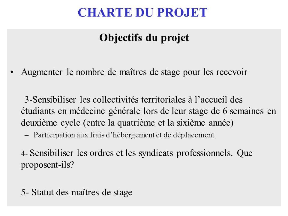 CHARTE DU PROJET Objectifs du projet Augmenter le nombre de maîtres de stage pour les recevoir 3-Sensibiliser les collectivités territoriales à laccue