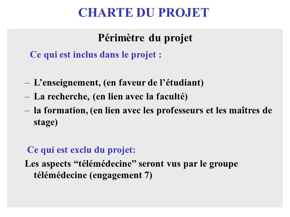 CHARTE DU PROJET Périmètre du projet Ce qui est inclus dans le projet : –Lenseignement, (en faveur de létudiant) –La recherche, (en lien avec la faculté) –la formation, (en lien avec les professeurs et les maîtres de stage) Ce qui est exclu du projet: Les aspects télémédecine seront vus par le groupe télémédecine (engagement 7)